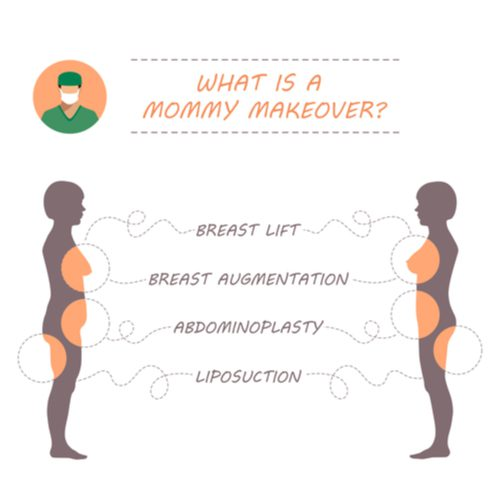 6 Ways to Ensure a Speedy Mommy Makeover Recovery
